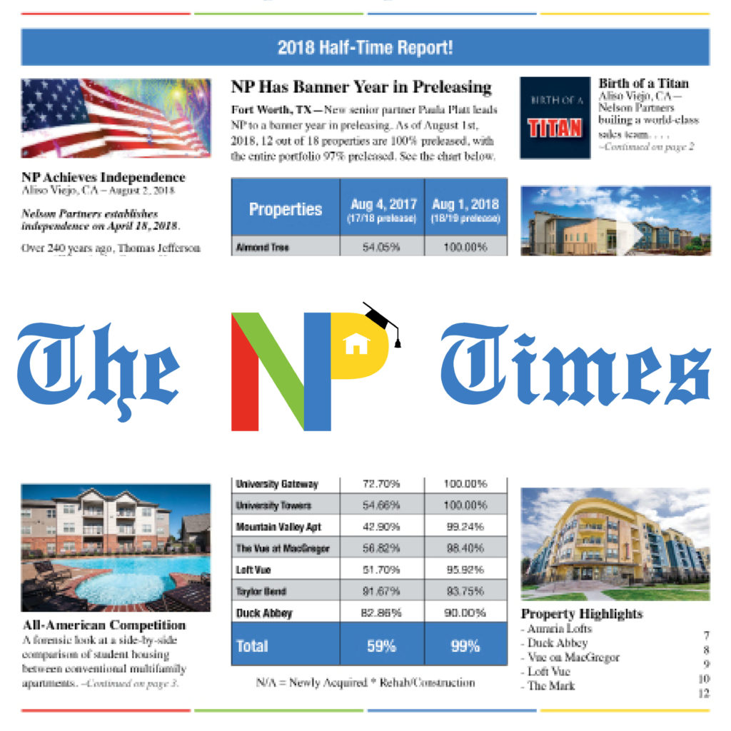 NP-Times-Student-Housing-News-August-2018